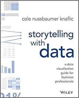 Storytelling with Data - Sant Jordi 2019